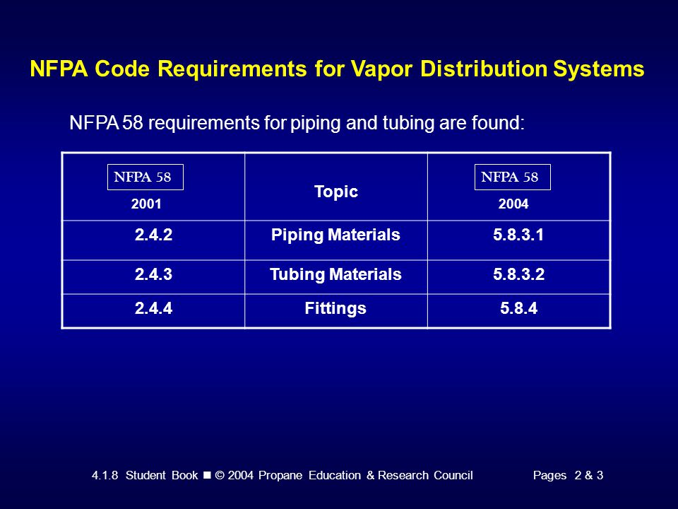 4.1.8 Student Book © 2004 Propane Education & Research CouncilPage 11 Sizing Methods for Buried Distribution Lines The term pipe sizing means the selection of the diameter of pipe or tubing which must be used.