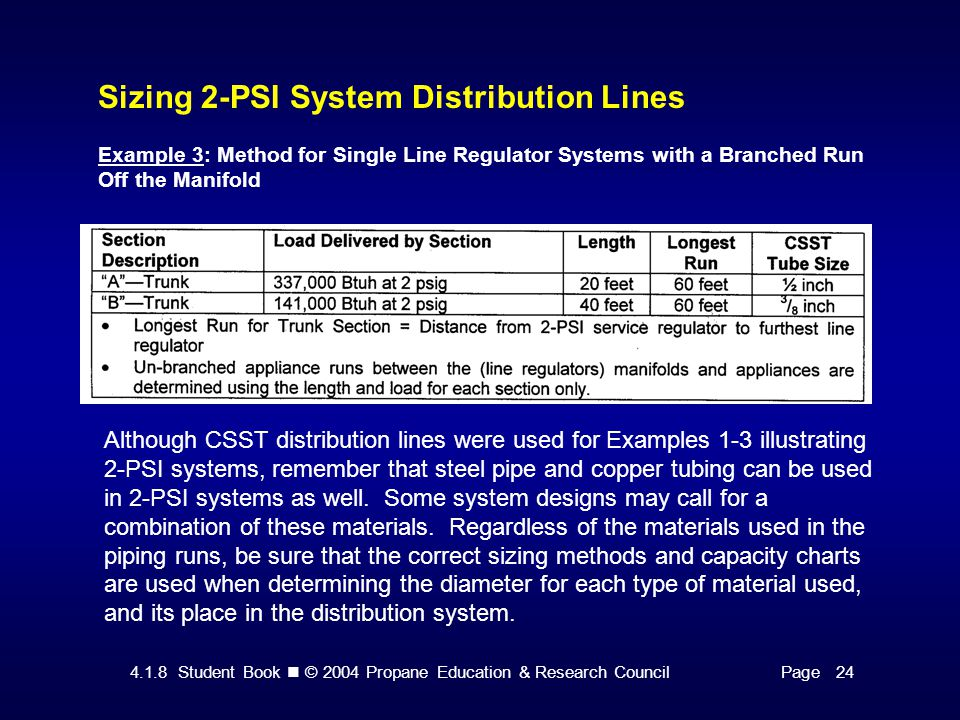 4.1.8 Student Book © 2004 Propane Education & Research CouncilPage 24 Sizing 2-PSI System Distribution Lines Example 3: Method for Single Line Regulator Systems with a Branched Run Off the Manifold Although CSST distribution lines were used for Examples 1-3 illustrating 2-PSI systems, remember that steel pipe and copper tubing can be used in 2-PSI systems as well.