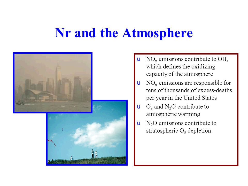 uNO x emissions contribute to OH, which defines the oxidizing capacity of the atmosphere uNO x emissions are responsible for tens of thousands of excess-deaths per year in the United States uO 3 and N 2 O contribute to atmospheric warming uN 2 O emissions contribute to stratospheric O 3 depletion Nr and the Atmosphere