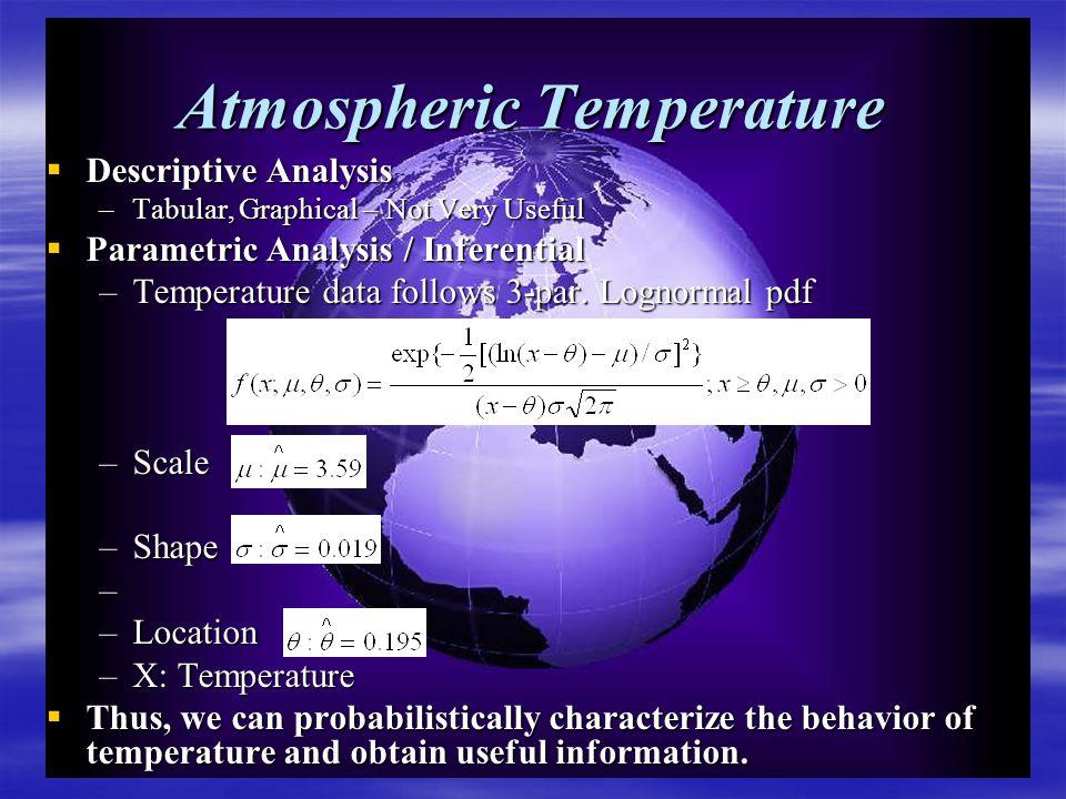 Atmospheric Temperature  Descriptive Analysis –Tabular, Graphical – Not Very Useful  Parametric Analysis / Inferential –Temperature data follows 3-par.