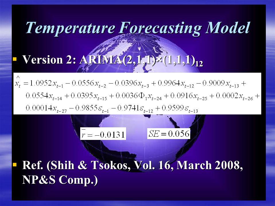 Temperature Forecasting Model  Version 2: ARIMA(2,1,1)×(1,1,1) 12  Ref.