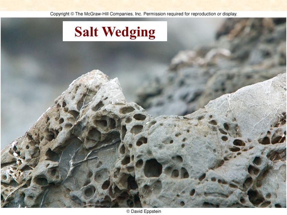 Salt Wedging