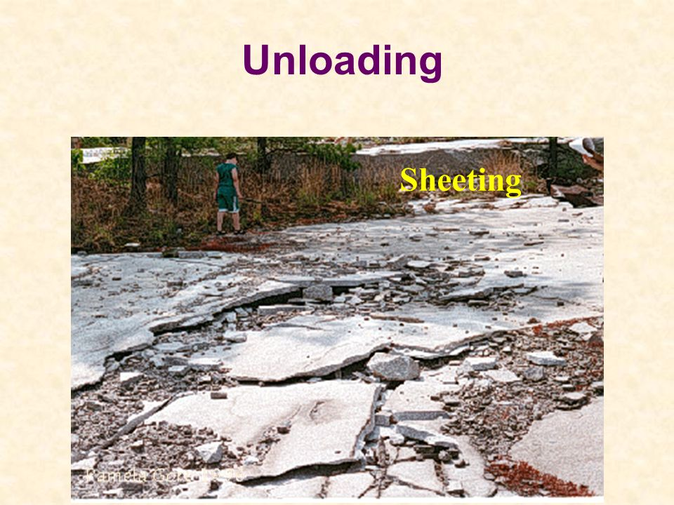 Sheeting Unloading