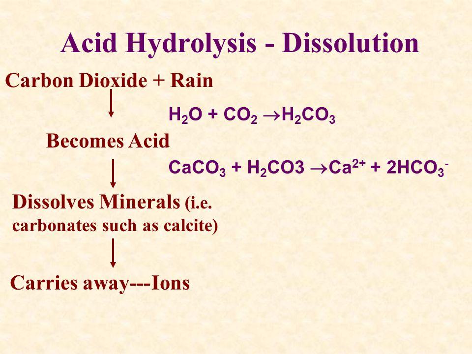 Carbon Dioxide + Rain Becomes Acid Dissolves Minerals (i.e. carbonates such as calcite) Carries away---Ions Acid Hydrolysis - Dissolution H 2 O + CO 2