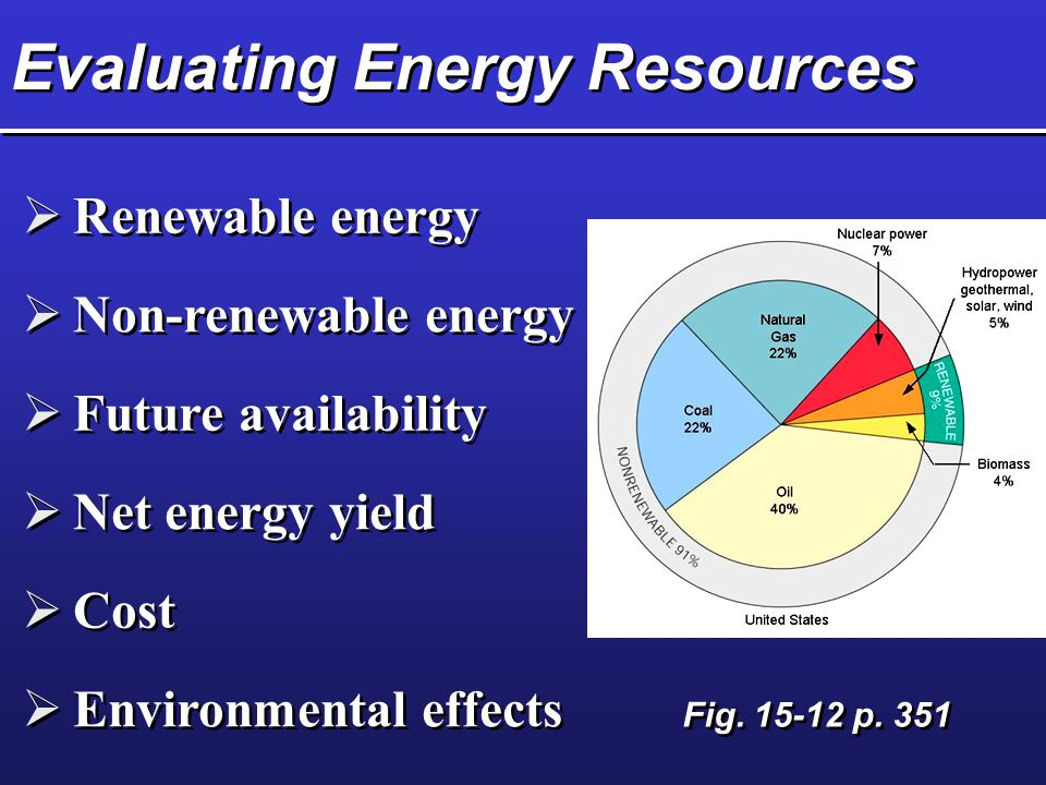 Evaluating Energy Resources  Renewable energy  Non-renewable energy  Future availability  Net energy yield  Cost  Environmental effects Fig. 15-