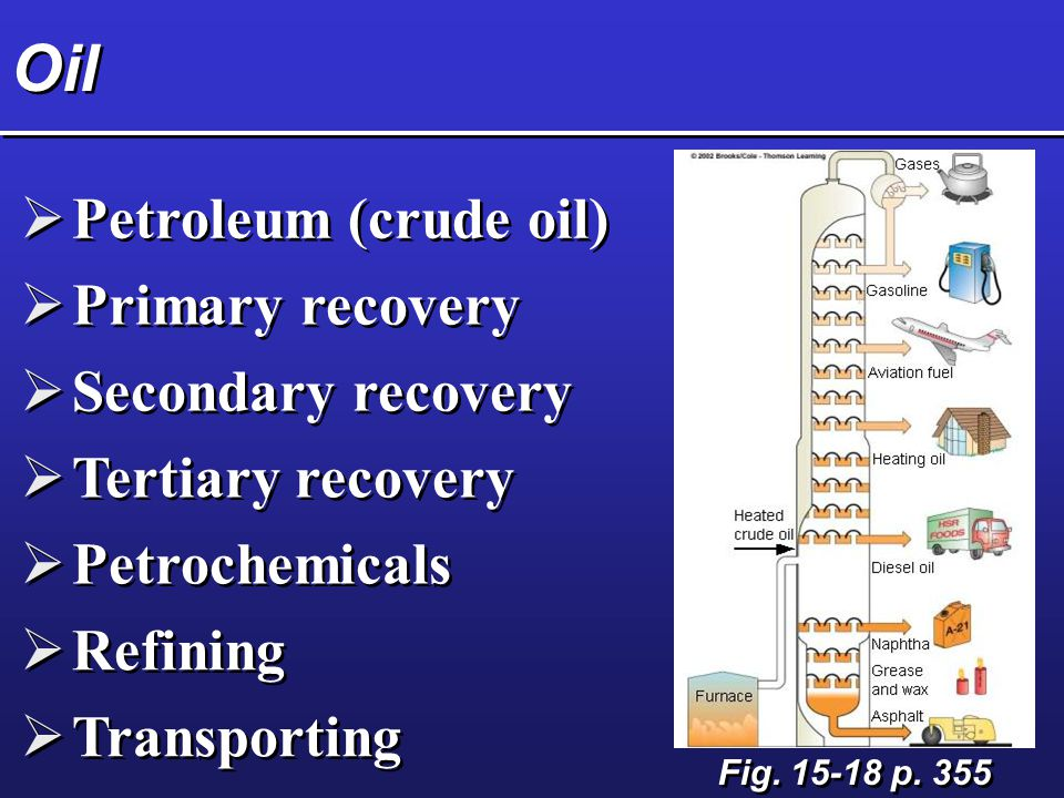 Oil  Petroleum (crude oil)  Primary recovery  Secondary recovery  Tertiary recovery  Petrochemicals  Refining  Transporting Fig. 15-18 p. 355