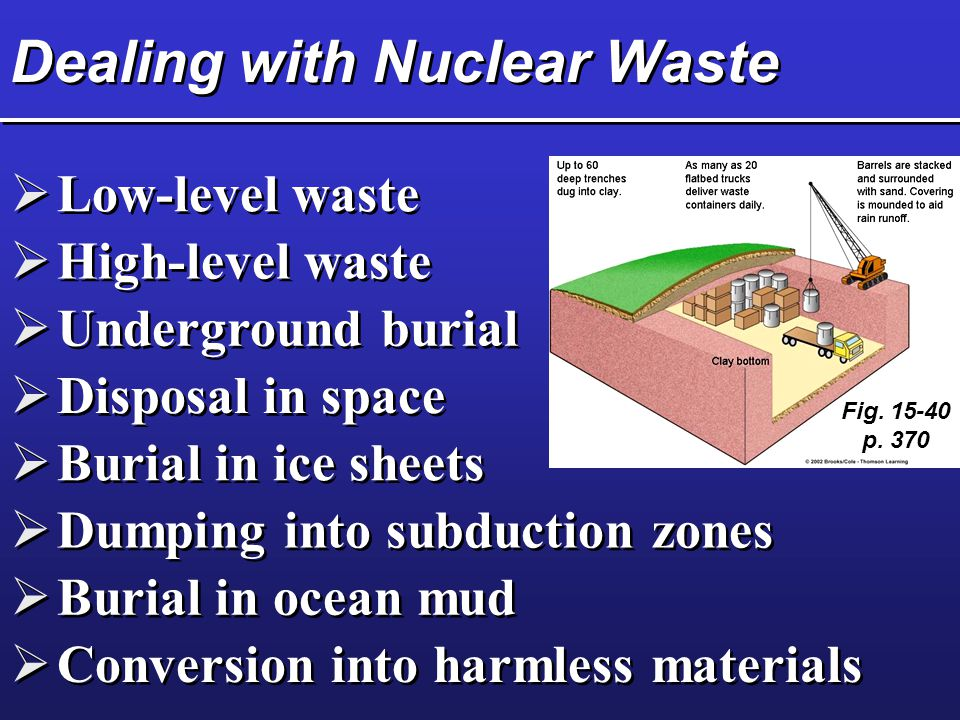 Dealing with Nuclear Waste  Low-level waste  High-level waste  Underground burial  Disposal in space  Burial in ice sheets  Dumping into subduct