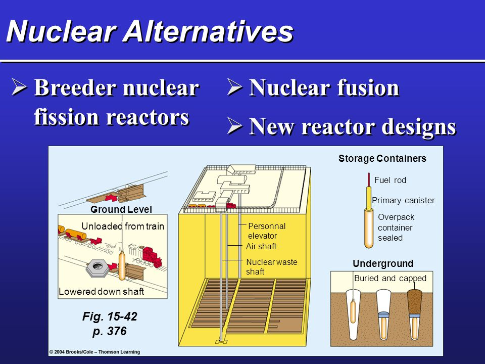 Nuclear Alternatives  Breeder nuclear fission reactors  Nuclear fusion  New reactor designs Storage Containers Fuel rod Primary canister Overpack c