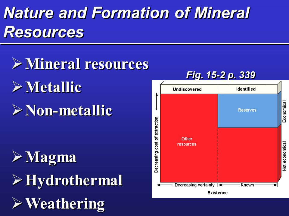 Oil Shale and Tar Sands  Oil shale  Keragen  Tar sand  Bitumen Fig. 15-28 p. 361