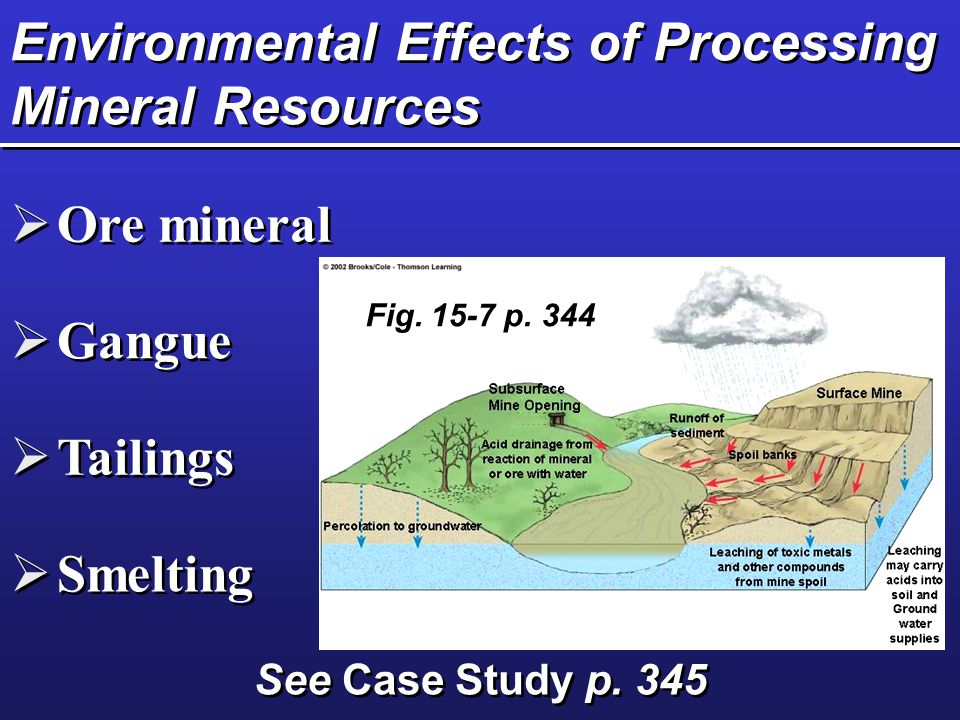 Environmental Effects of Processing Mineral Resources  Ore mineral  Gangue  Tailings  Smelting Fig. 15-7 p. 344 See Case Study p. 345