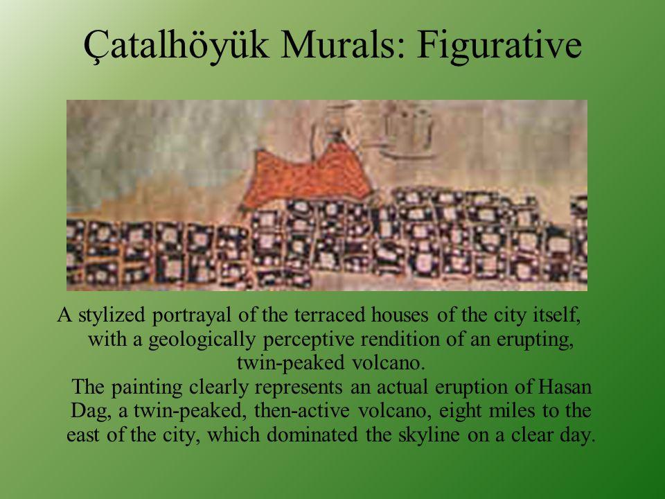 Çatalhöyük Murals: Figurative Dancers