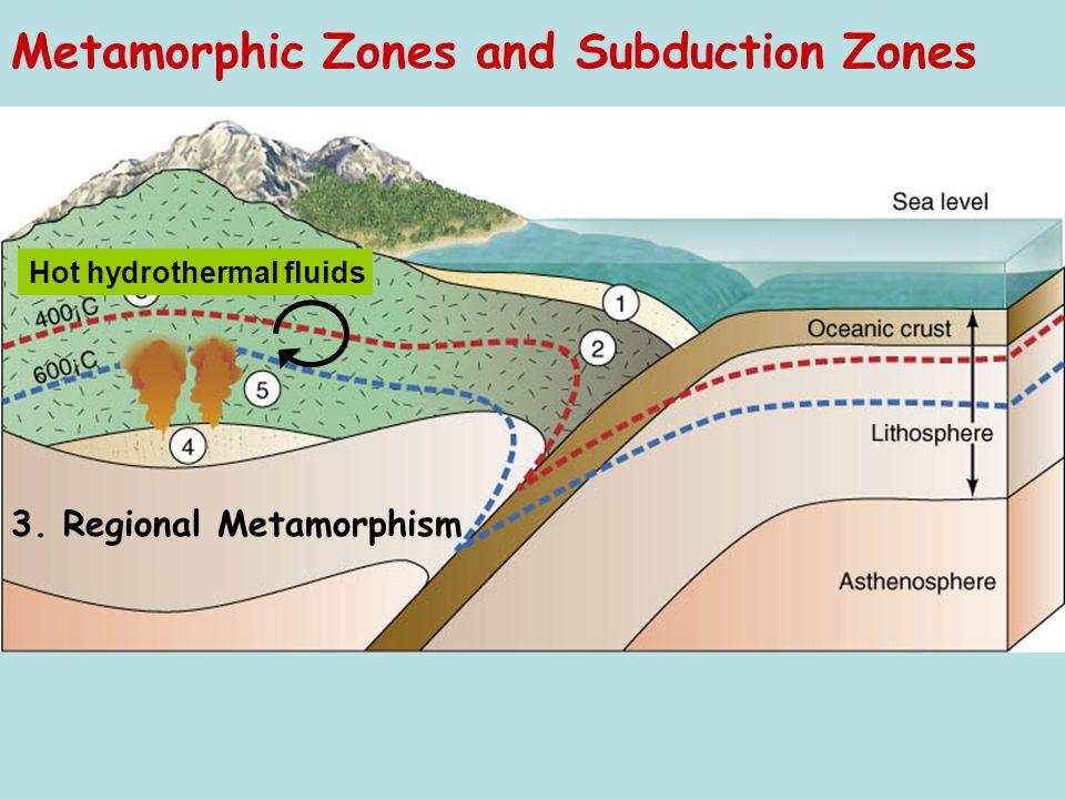 3. Regional Metamorphism Hot hydrothermal fluids