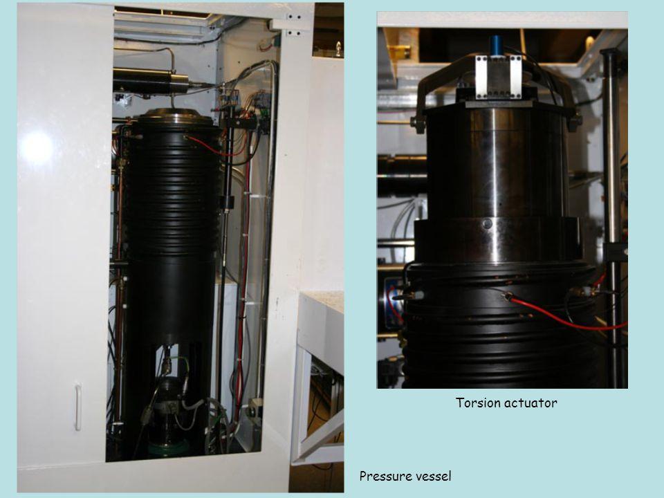 Pressure vessel Torsion actuator