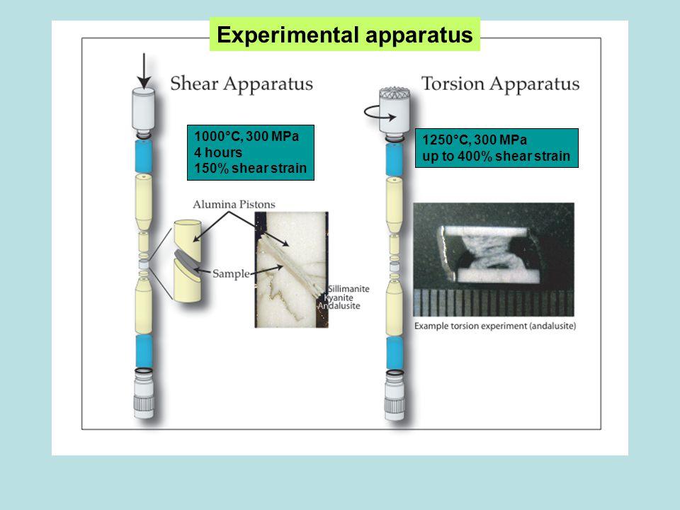 1000°C, 300 MPa 4 hours 150% shear strain 1250°C, 300 MPa up to 400% shear strain Experimental apparatus