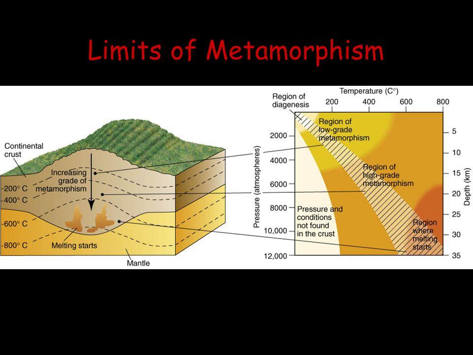 Limits of Metamorphism