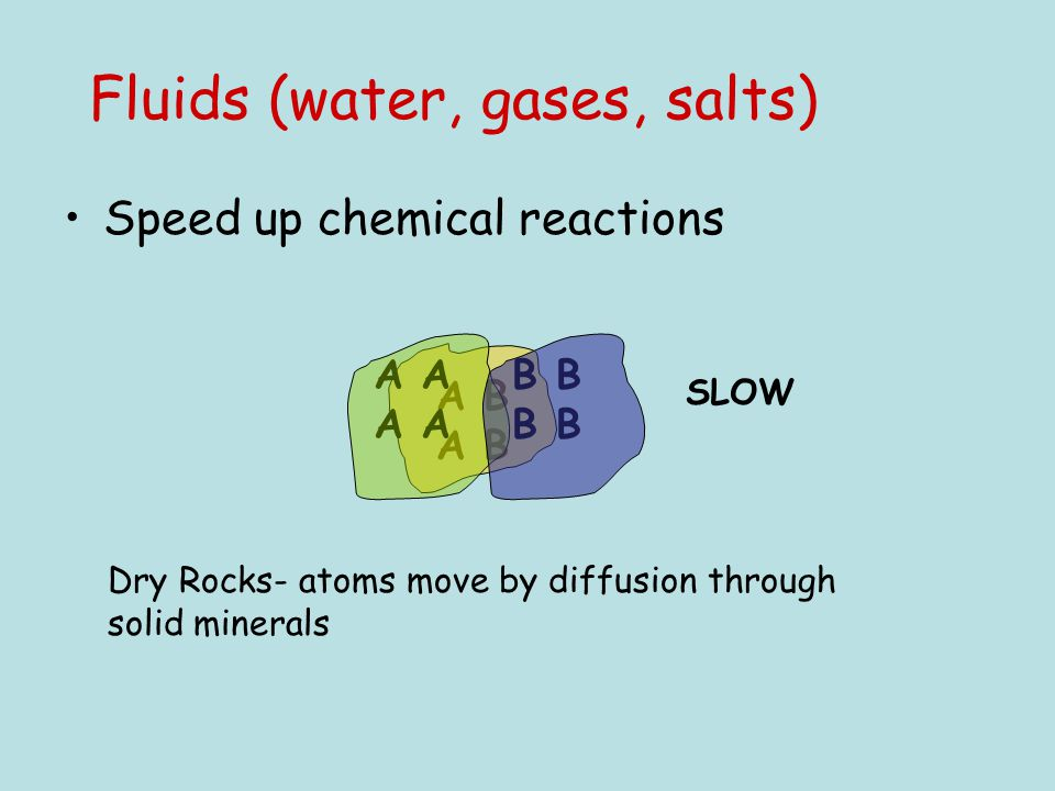 A B Fluids (water, gases, salts) Speed up chemical reactions A B Dry Rocks- atoms move by diffusion through solid minerals SLOW