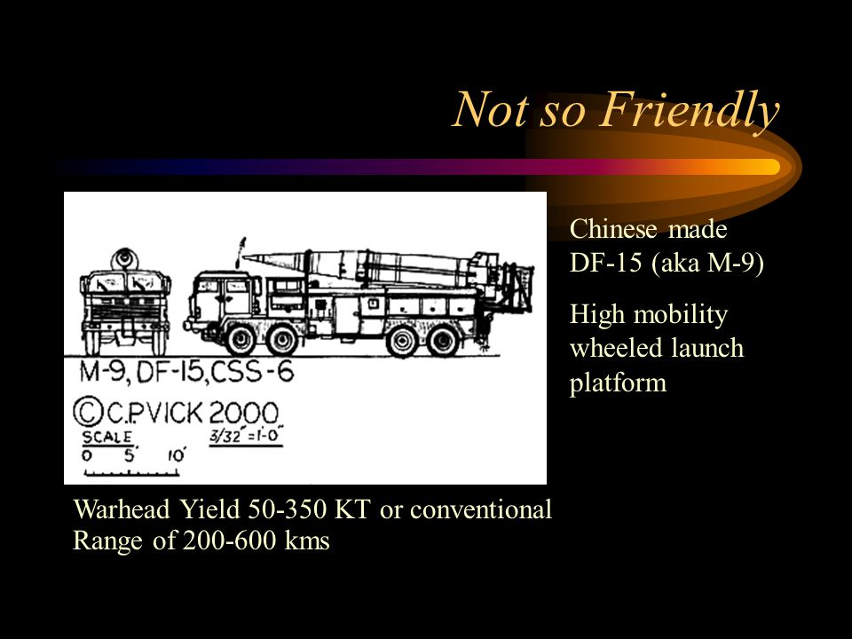 Not so Friendly Warhead Yield 50-350 KT or conventional Range of 200-600 kms Chinese made DF-15 (aka M-9) High mobility wheeled launch platform