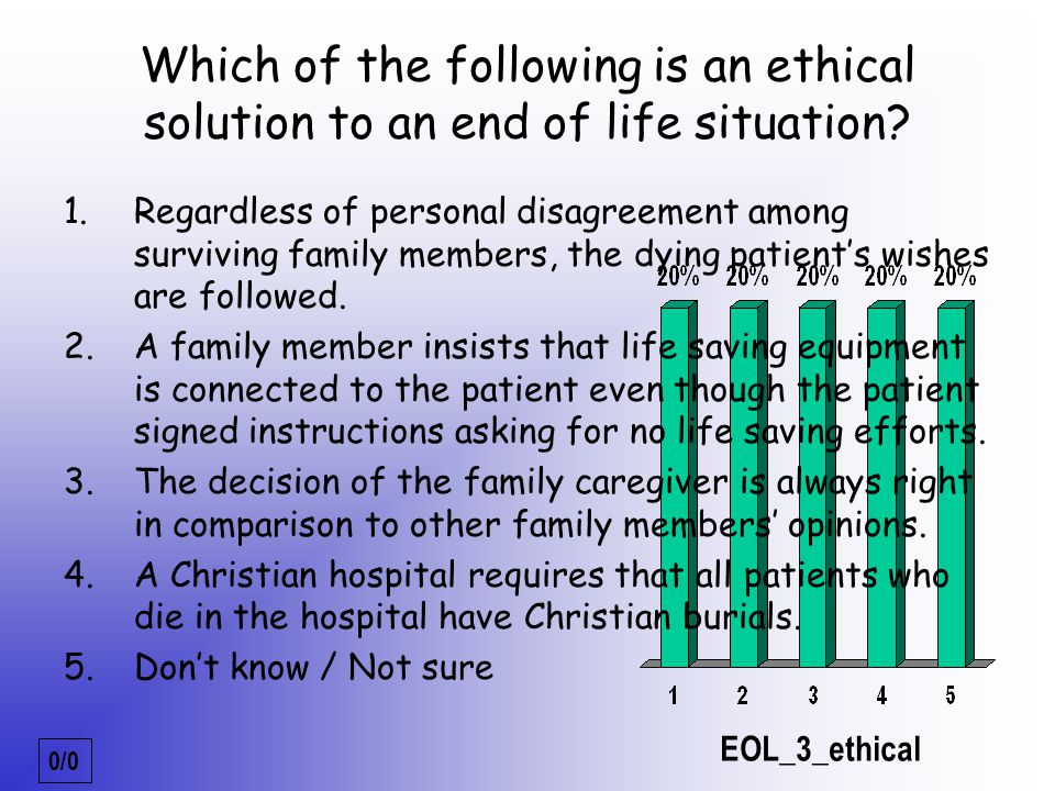 0/0 EOL_3_ethical Which of the following is an ethical solution to an end of life situation.