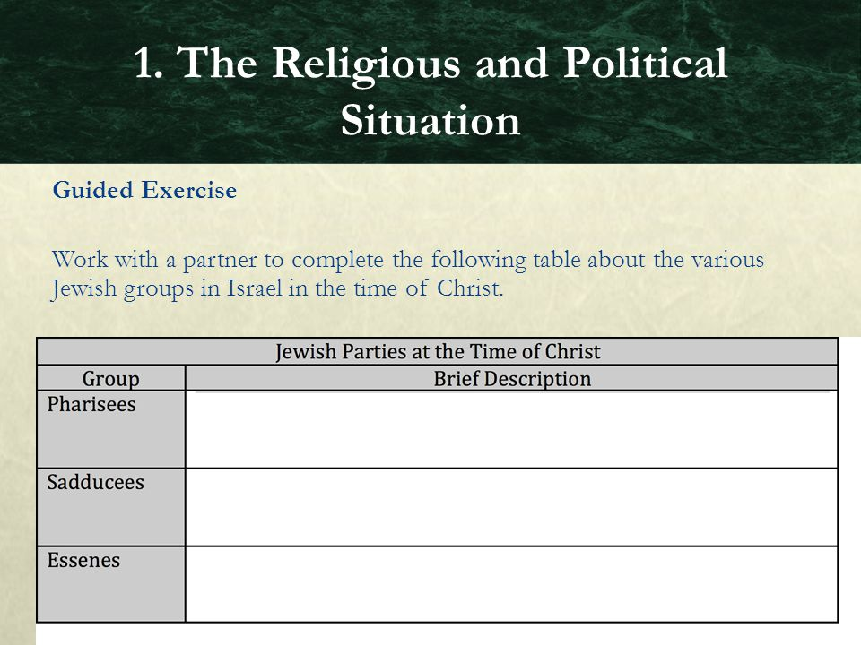 Guided Exercise Work with a partner to complete the following table about the various Jewish groups in Israel in the time of Christ. 1. The Religious