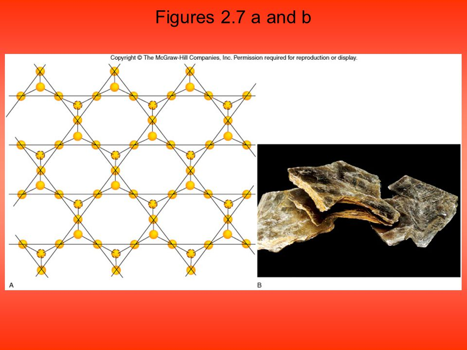 Figures 2.7 a and b