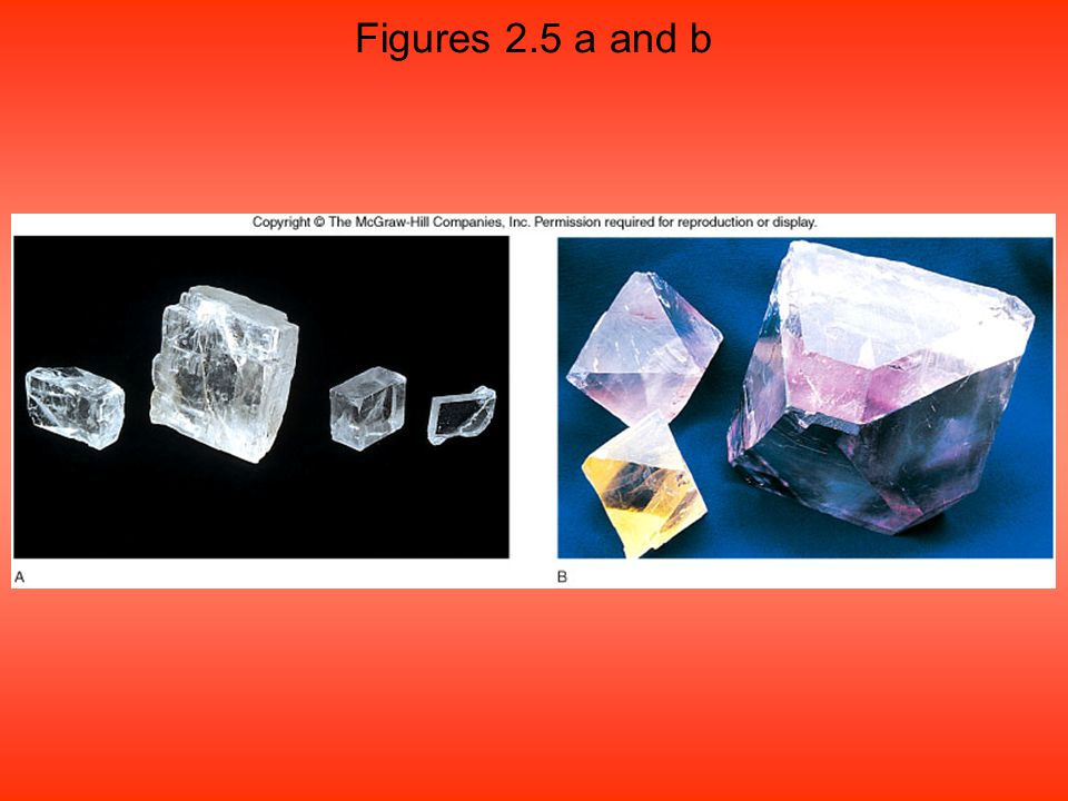 Figures 2.5 a and b