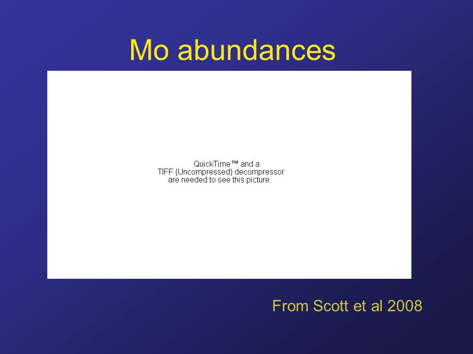 Mo abundances From Scott et al 2008