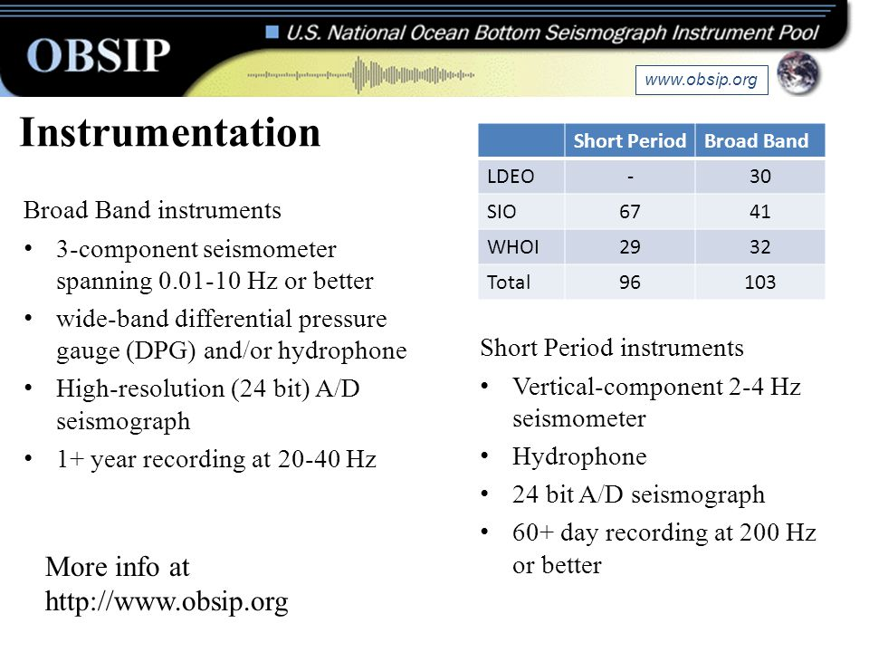 Instrumentation Broad Band instruments 3-component seismometer spanning 0.01-10 Hz or better wide-band differential pressure gauge (DPG) and/or hydrop