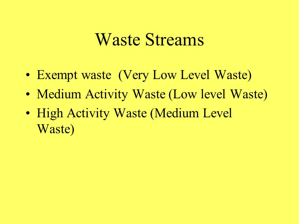 Waste Streams Exempt waste (Very Low Level Waste) Medium Activity Waste (Low level Waste) High Activity Waste (Medium Level Waste)