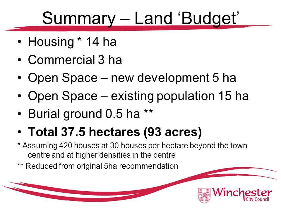 Summary – Land 'Budget' Housing * 14 ha Commercial 3 ha Open Space – new development 5 ha Open Space – existing population 15 ha Burial ground 0.5 ha ** Total 37.5 hectares (93 acres) * Assuming 420 houses at 30 houses per hectare beyond the town centre and at higher densities in the centre ** Reduced from original 5ha recommendation