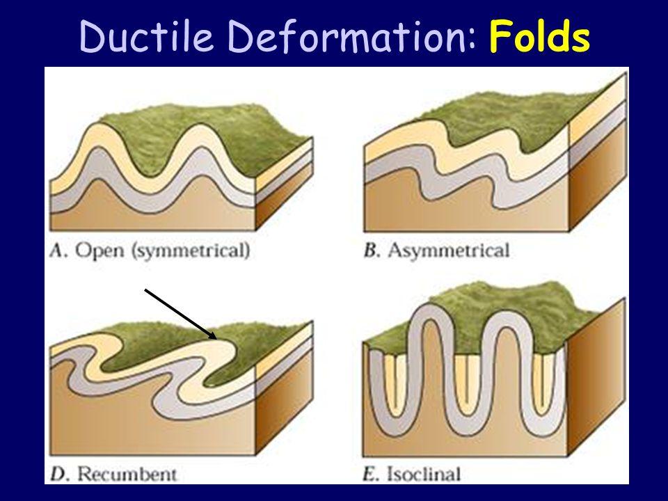 Ductile Deformation: Folds