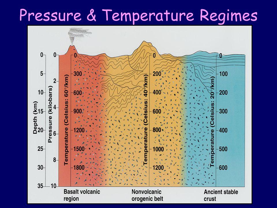 Pressure & Temperature Regimes