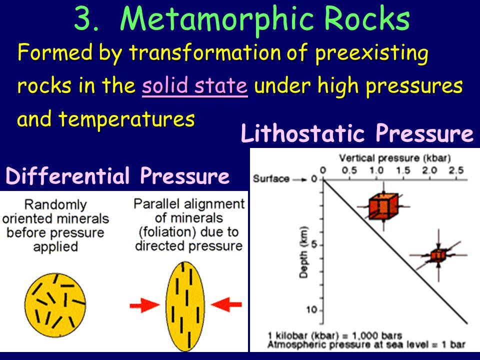 3. Metamorphic Rocks ormed by transformation of preexisting rocks in the solid state under high pressures and temperatures Formed by transformation of
