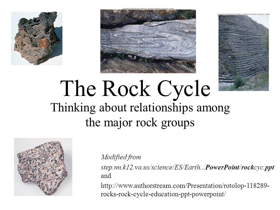 12 Rock Cycle: Sedimentary