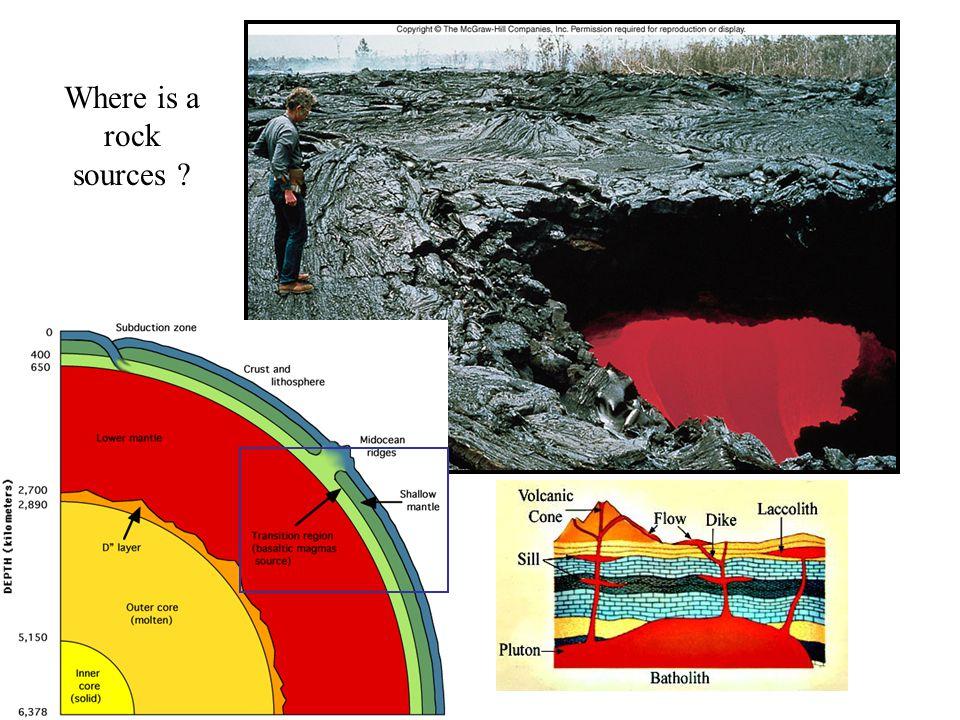 15 MAGMA Volcanic IGNEOUS Plutonic SEDIMENT SEDIMENTARY Uplift Crystallization Weathering Erosion Transport Deposition