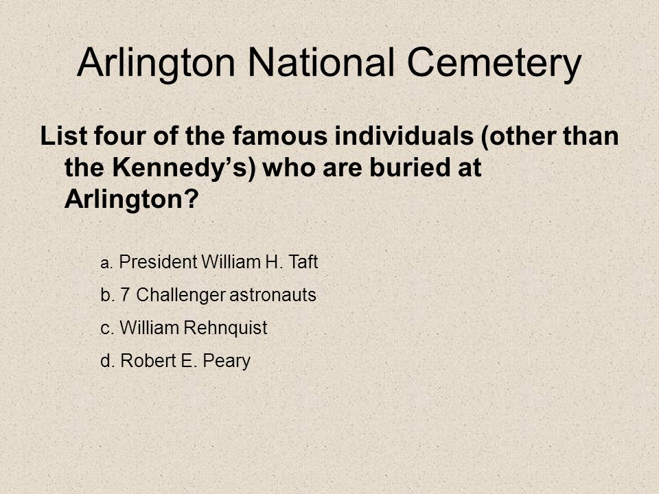 Arlington National Cemetery When and why did it become a cemetery.