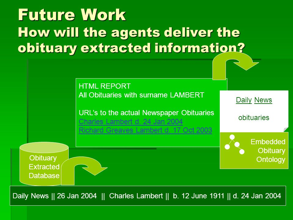 Future Work How will the agents deliver the obituary extracted information.