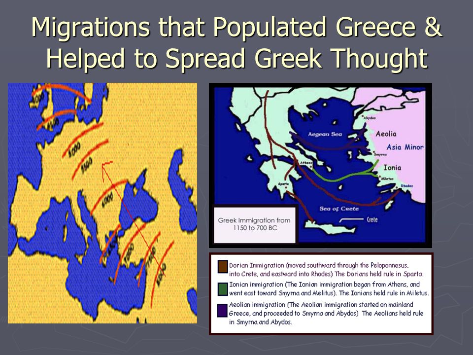 Migrations that Populated Greece & Helped to Spread Greek Thought
