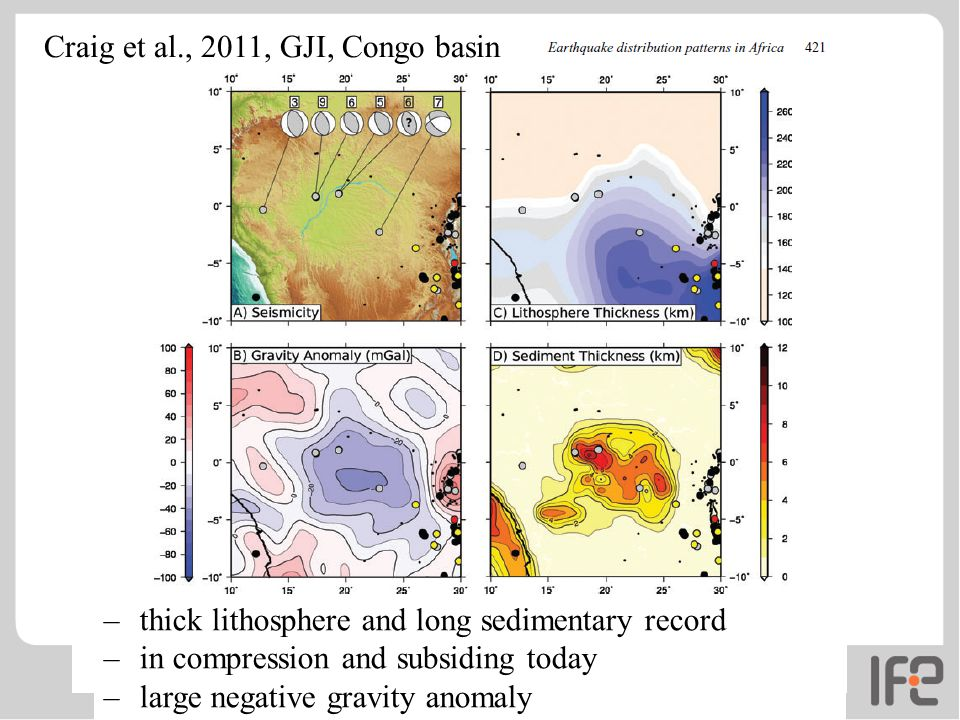Craig et al., 2011, GJI, Congo basin –thick lithosphere and long sedimentary record –in compression and subsiding today –large negative gravity anomaly