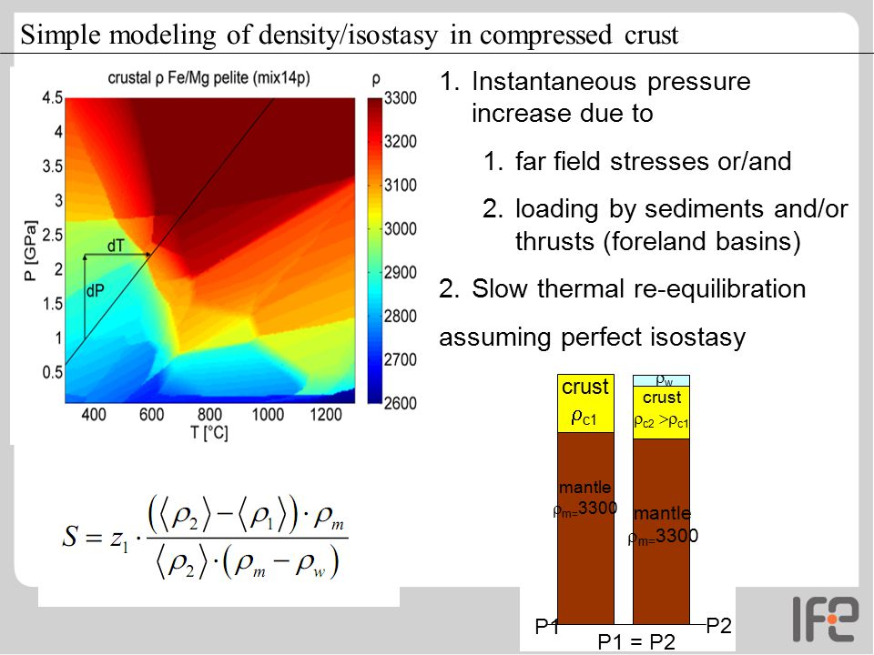 Simple modeling of density/isostasy in compressed crust 1.Instantaneous pressure increase due to 1.far field stresses or/and 2.loading by sediments an