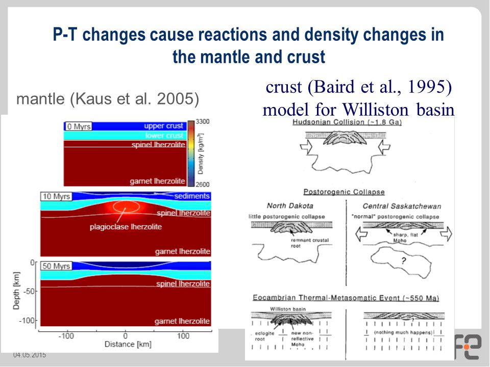 P-T changes cause reactions and density changes in the mantle and crust mantle (Kaus et al. 2005) 04.05.2015 crust (Baird et al., 1995) model for Will
