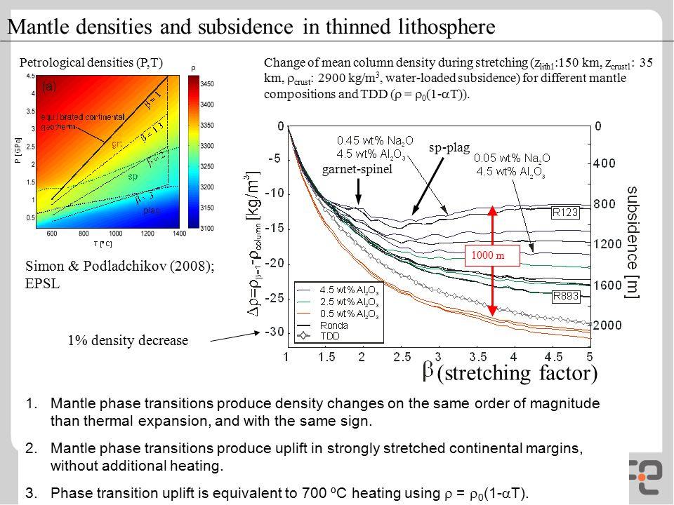 1000 m Simon & Podladchikov (2008); EPSL garnet-spinel sp-plag Change of mean column density during stretching (z lith1 :150 km, z crust1 : 35 km,  c