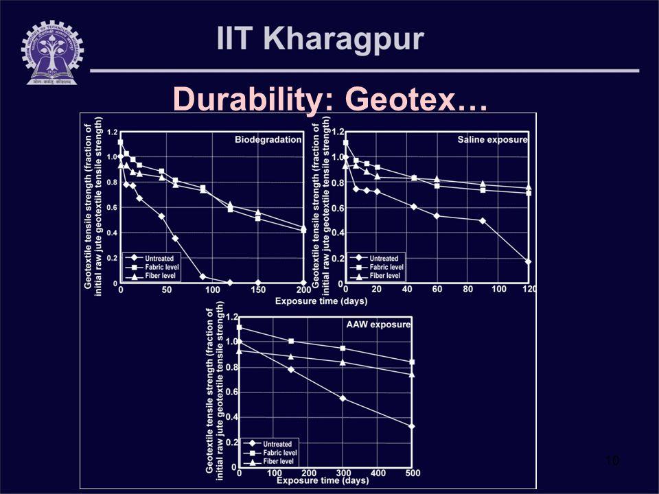 10 Durability: Geotex…