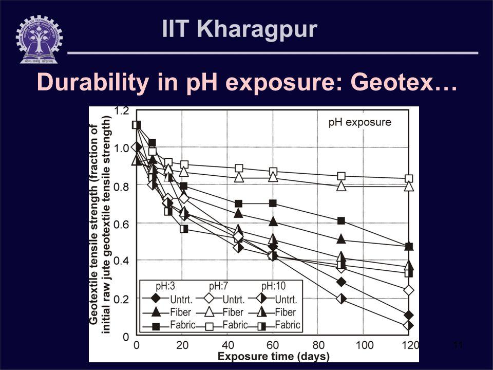 11 Durability in pH exposure: Geotex…