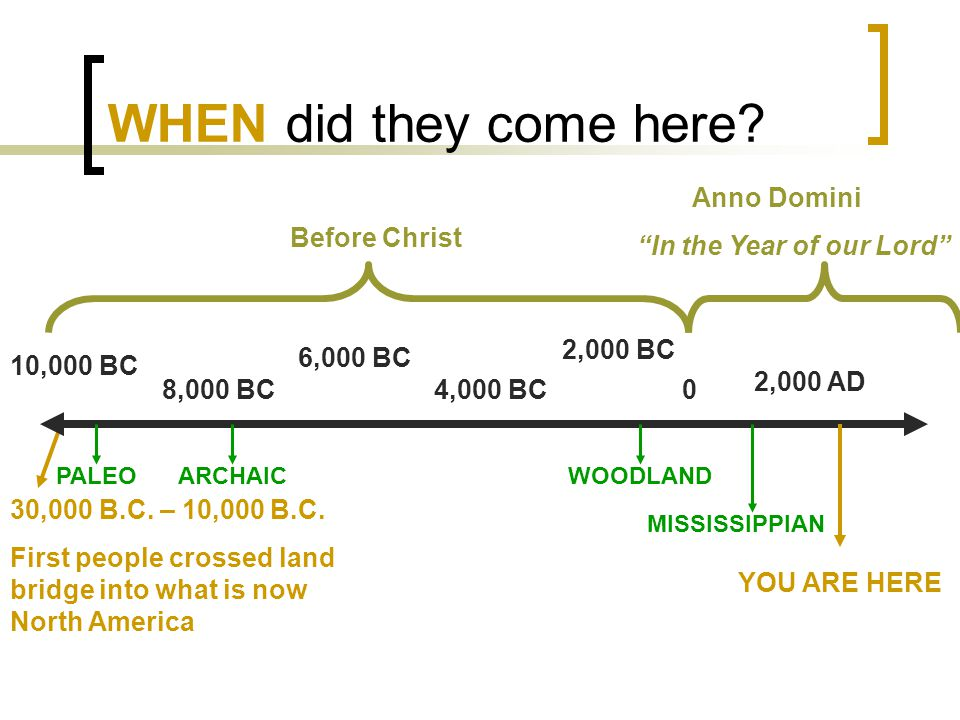 WHEN did they come here? 30,000 B.C. – 10,000 B.C. First people crossed land bridge into what is now North America 2,000 BC 2,000 AD 10,000 BC 8,000 B
