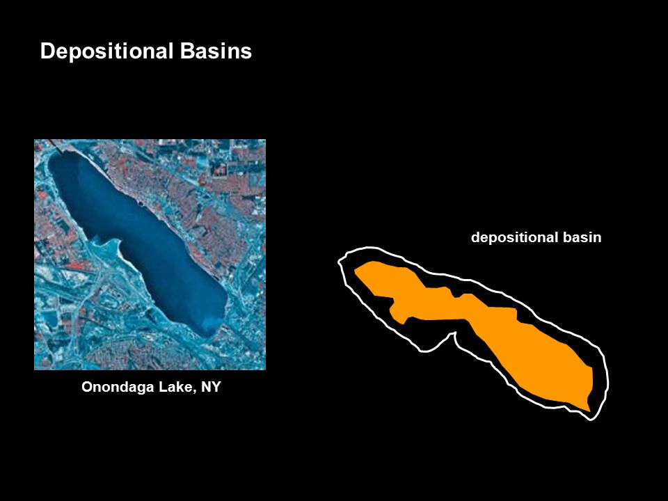 Onondaga Lake, NY depositional basin Depositional Basins