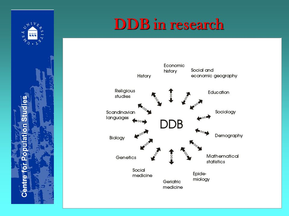 DDB in research Centre for Population Studies