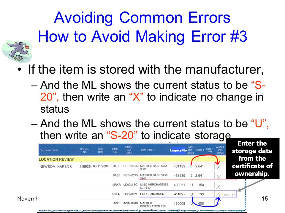 November 21, 200615 Avoiding Common Errors How to Avoid Making Error #3 If the item is stored with the manufacturer, –And the ML shows the current status to be S- 20 , then write an X to indicate no change in status –And the ML shows the current status to be U , then write an S-20 to indicate storage Enter the storage date from the certificate of ownership.