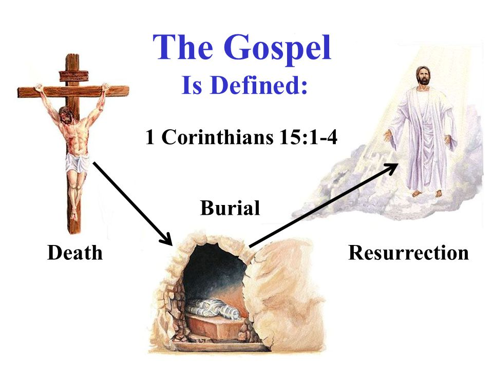 Death Resurrection Burial The Gospel Is Defined: 1 Corinthians 15:1-4