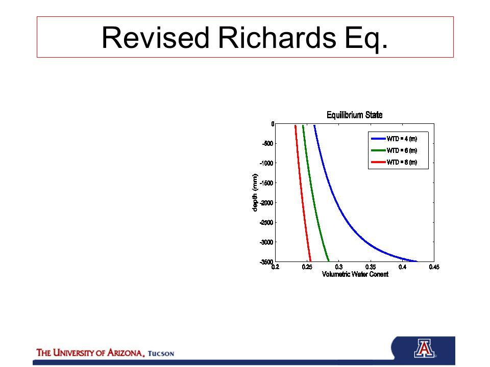Revised Richards Eq.