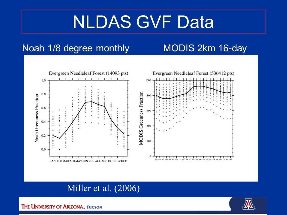 NLDAS GVF Data Noah 1/8 degree monthlyMODIS 2km 16-day Miller et al. (2006)